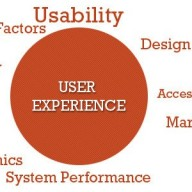 01_user_experience_graphic