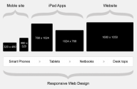 Responsive-Web-Design-Graphic
