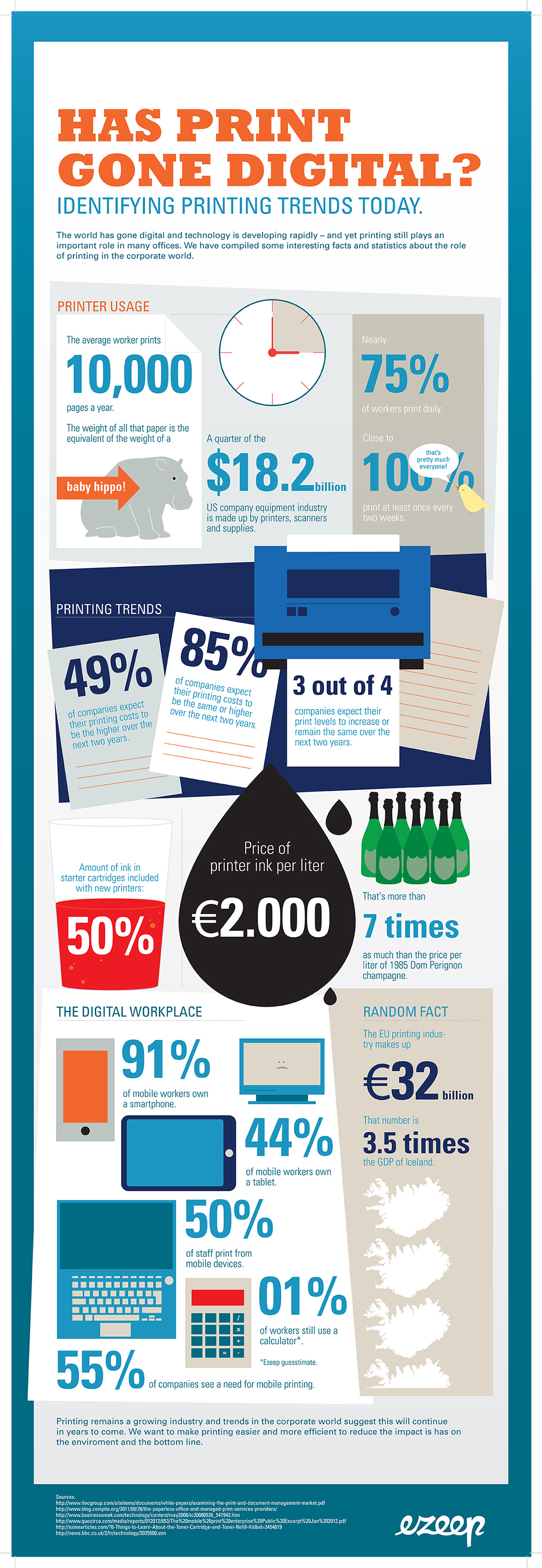 Ezeep_Infographic_1189x396mm