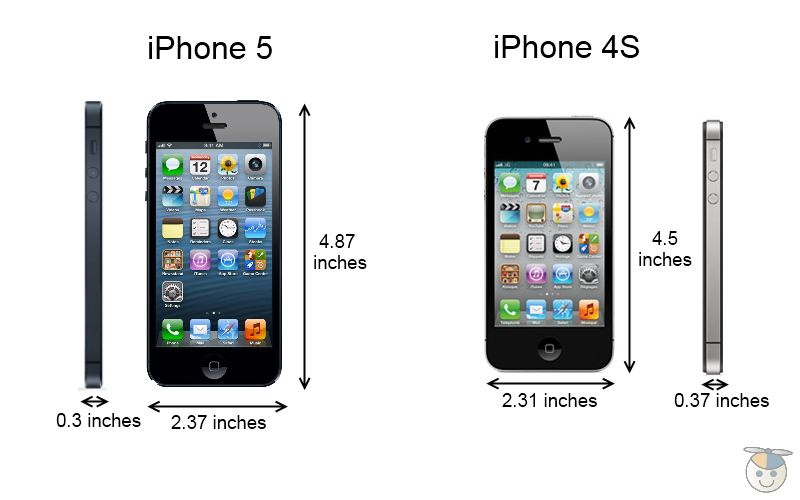 Better Than iPhone 4S